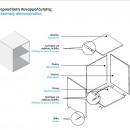 design sinarmologisis